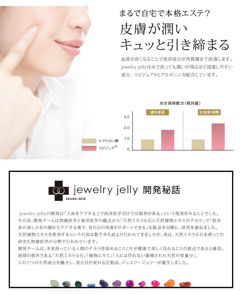 皮膚が潤いキュッと引き締まる/jewelryjelly開発秘話